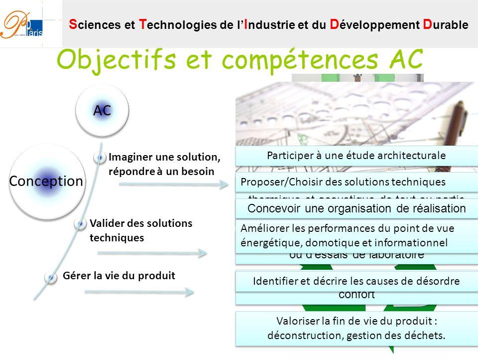 Objectifs et compétences AC AC Imaginer une solution, répondre à un besoin Gérer la vie du produit Valider des solutions techniques Conception Simuler