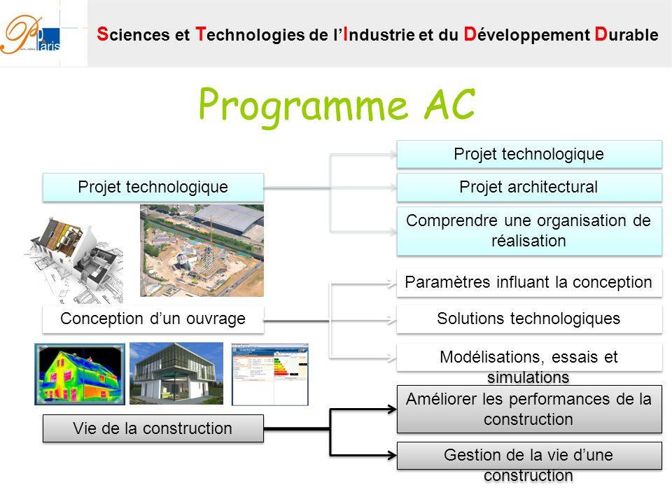 Programme AC Conception dun ouvrage Projet technologique Projet architectural Comprendre une organisation de réalisation Améliorer les performances de