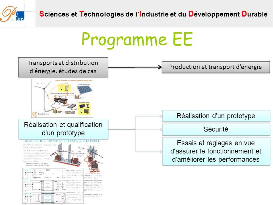 Programme EE Réalisation et qualification dun prototype Production et transport dénergie Transports et distribution dénergie, études de cas Réalisatio