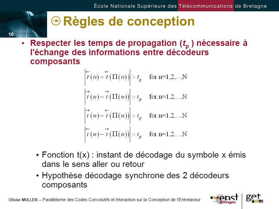Olivier MULLER – Parallélisme des Codes Convolutifs et Interaction sur la Conception de lEntrelaceur - 10 - Règles de conception Respecter les temps d