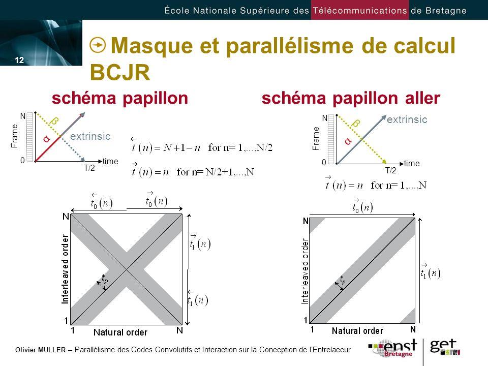Olivier MULLER – Parallélisme des Codes Convolutifs et Interaction sur la Conception de lEntrelaceur - 12 - Masque et parallélisme de calcul BCJR Fram