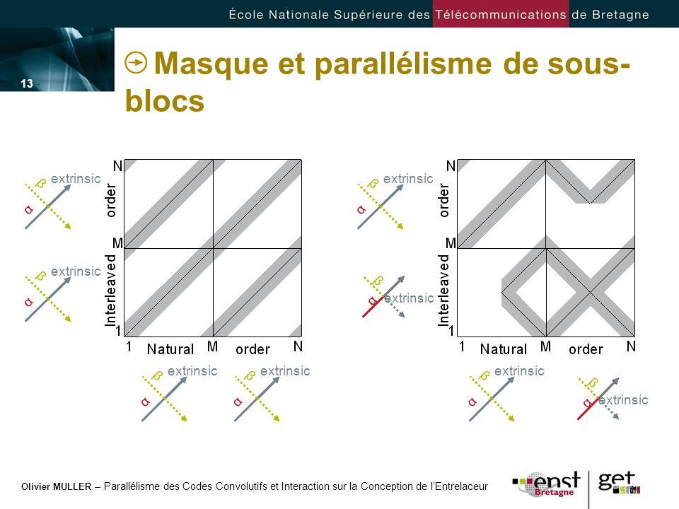 Olivier MULLER – Parallélisme des Codes Convolutifs et Interaction sur la Conception de lEntrelaceur - 13 - Masque et parallélisme de sous- blocs α ex