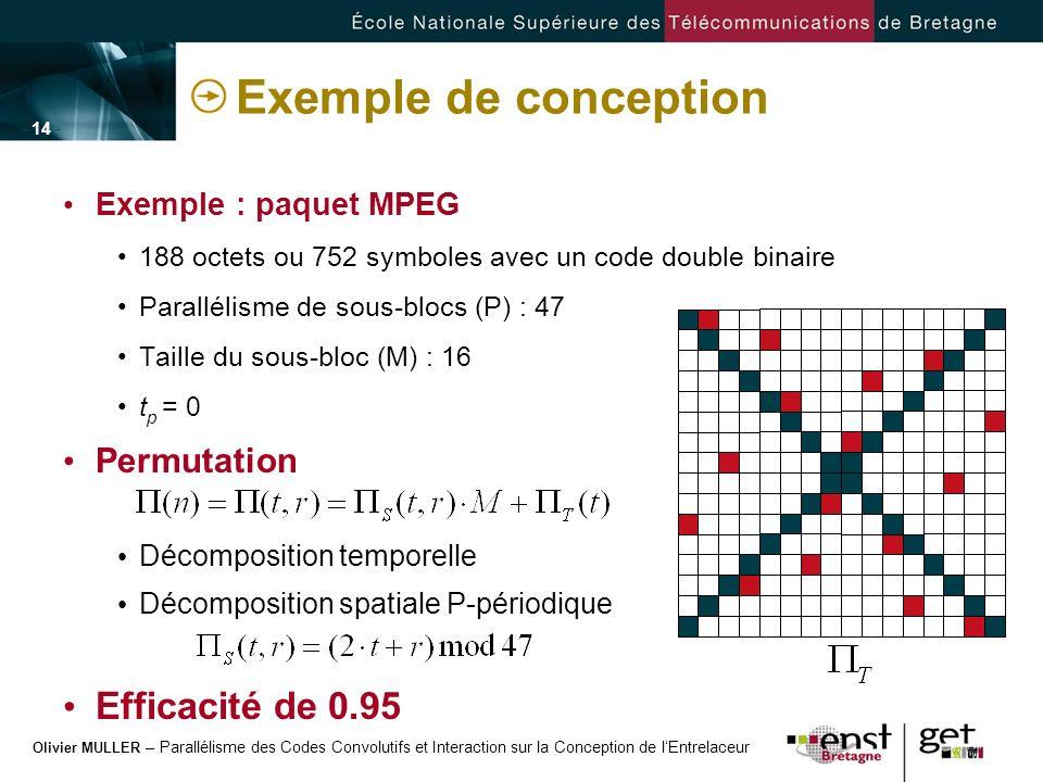 Olivier MULLER – Parallélisme des Codes Convolutifs et Interaction sur la Conception de lEntrelaceur - 14 - Exemple de conception Exemple : paquet MPE
