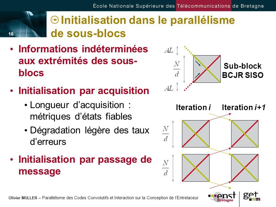 Olivier MULLER – Parallélisme des Codes Convolutifs et Interaction sur la Conception de lEntrelaceur - 16 - Initialisation dans le parallélisme de sou
