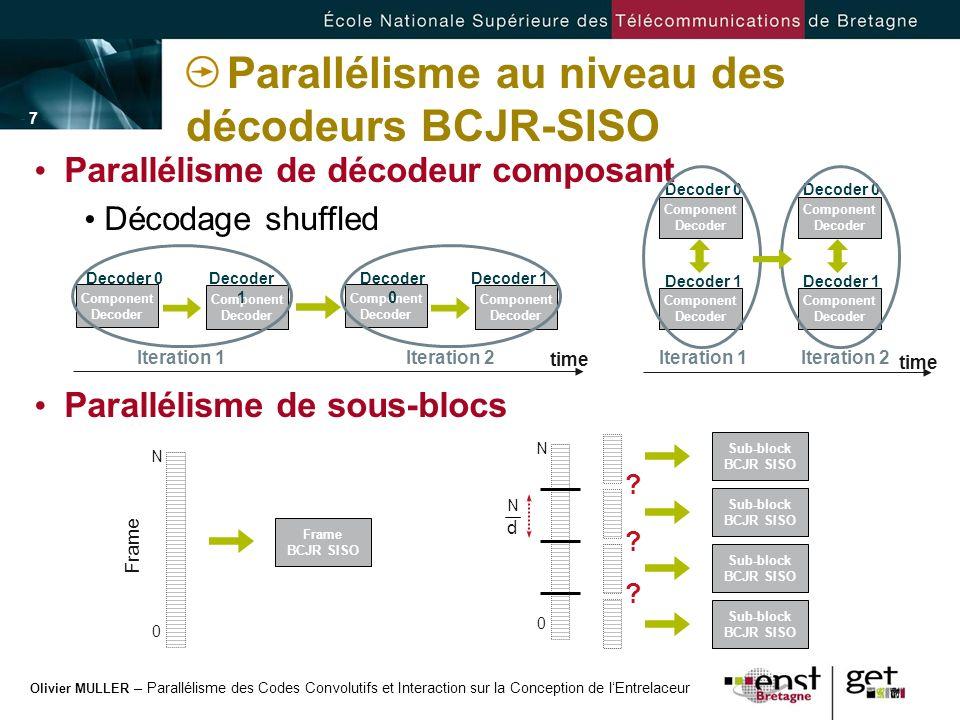 Olivier MULLER – Parallélisme des Codes Convolutifs et Interaction sur la Conception de lEntrelaceur - 18 - Parallélisme de décodeur composant Efficacité du décodage Shuffled Dépend de lentrelaceur (entre 0.6 et 0.95) Nécessité de définir des règles dentrelacement Sub-block parallelism degree # of iterations without shuffling # of iterations with shuffling Efficiency 18120.66 411150.73 816200.8 5347510.92 Plus efficace que le parallélisme de sous-bloc à fort degré de parallélisme Combinaison du parallélisme de sous- blocs et de décodeurs composants Component Decoder Decoder 0 Decoder 1 Iteration 1 Component Decoder Decoder 0 Decoder 1 Iteration 2