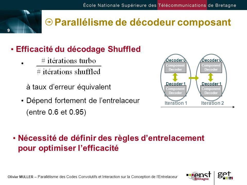 Olivier MULLER – Parallélisme des Codes Convolutifs et Interaction sur la Conception de lEntrelaceur - 9 -- 9 - Parallélisme de décodeur composant Eff