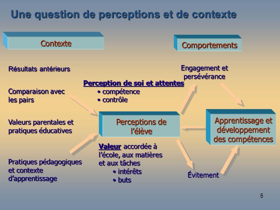 5 Apprentissage et développement des compétences Perceptions de lélève Perception de soi et attentes compétence compétence contrôle contrôle Valeur ac