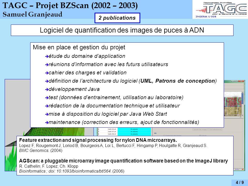 TAGC – Projet BZScan (2002 – 2003) Samuel Granjeaud 4 / 9 Logiciel de quantification des images de puces à ADN Modélisation mathématique du signal (spots) correction des valeurs dexpression localisation des spots dans limage quantification automatique des images Feature extraction and signal processing for nylon DNA microarrays.