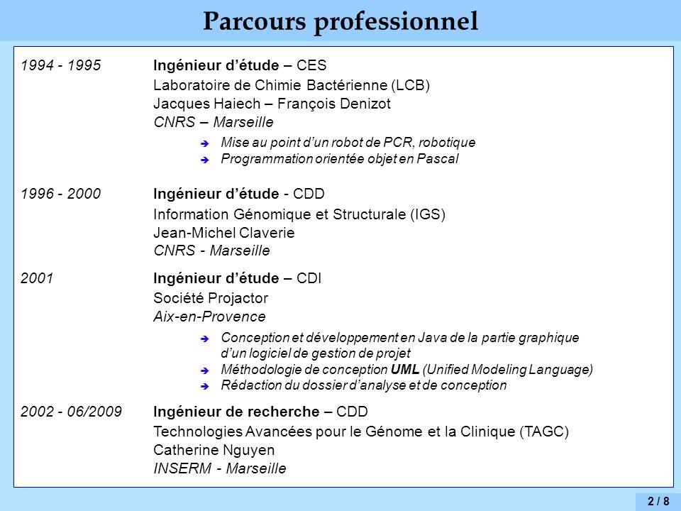 Parcours professionnel 1994 - 1995Ingénieur détude – CES Laboratoire de Chimie Bactérienne (LCB) Jacques Haiech – François Denizot CNRS – Marseille Mi