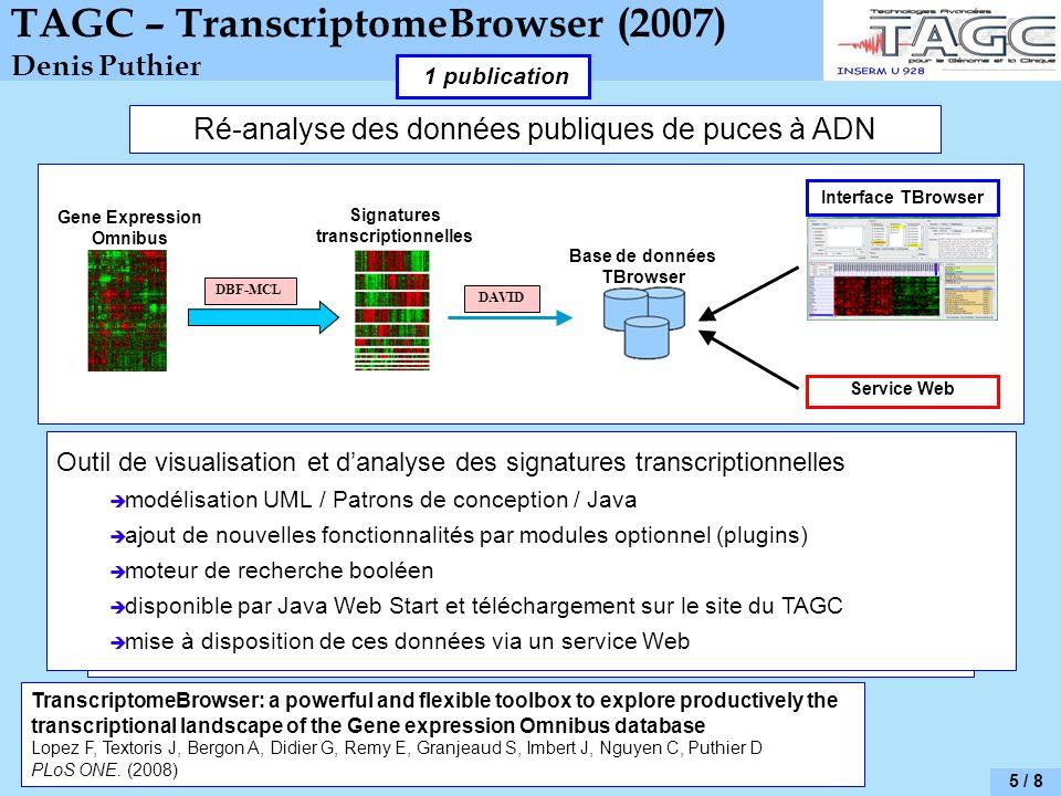 5 / 8 TAGC – TranscriptomeBrowser (2007) Denis Puthier Gene Expression Omnibus Signatures transcriptionnelles DBF-MCL Base de données TBrowser DAVID I