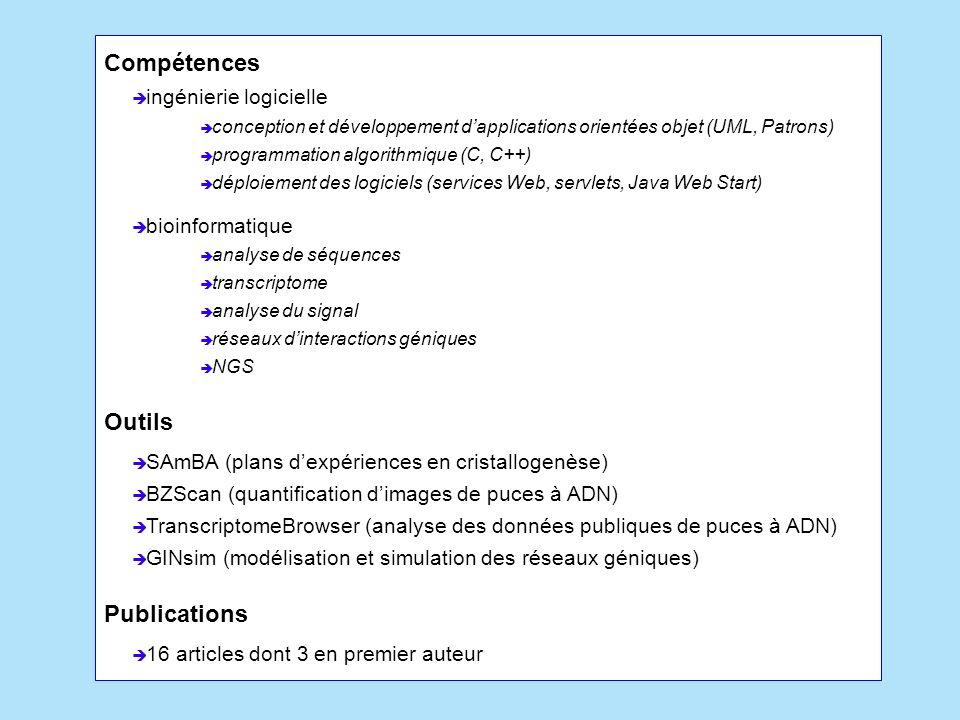Compétences ingénierie logicielle conception et développement dapplications orientées objet (UML, Patrons) programmation algorithmique (C, C++) déploiement des logiciels (services Web, servlets, Java Web Start) bioinformatique analyse de séquences transcriptome analyse du signal réseaux dinteractions géniques NGS Outils SAmBA (plans dexpériences en cristallogenèse) BZScan (quantification dimages de puces à ADN) TranscriptomeBrowser (analyse des données publiques de puces à ADN) GINsim (modélisation et simulation des réseaux géniques) Publications 16 articles dont 3 en premier auteur
