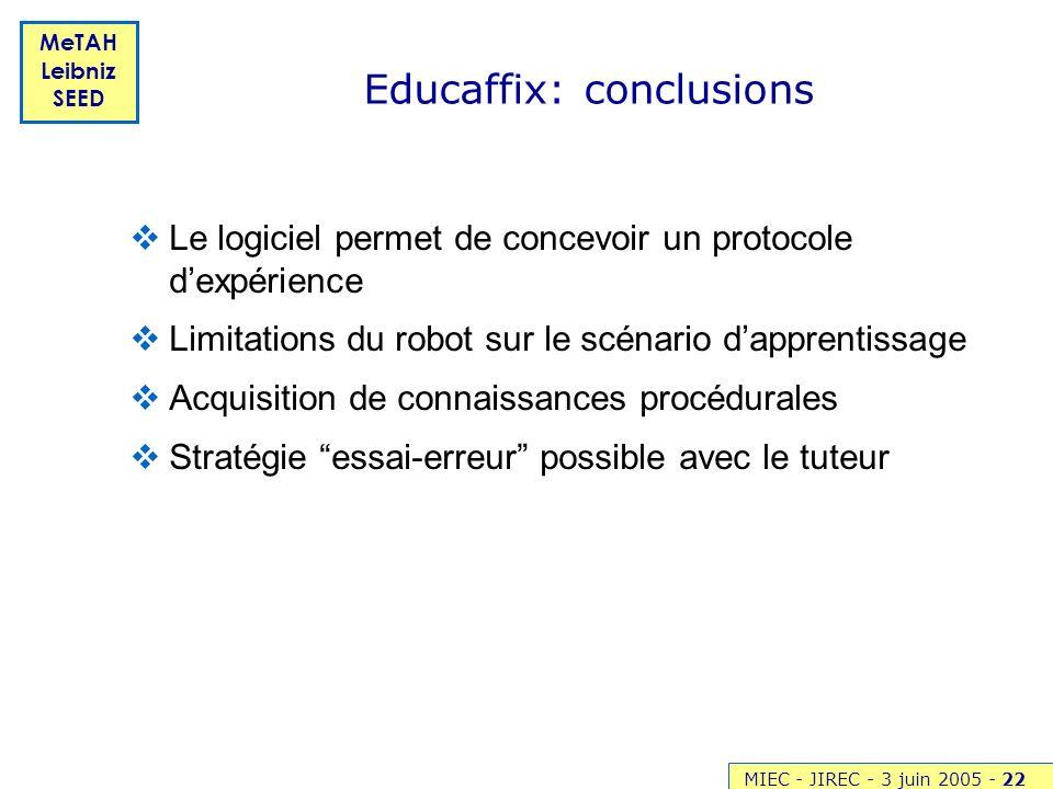 MIEC - JIREC - 3 juin 2005 -22 MeTAH Leibniz SEED Educaffix: conclusions Le logiciel permet de concevoir un protocole dexpérience Limitations du robot