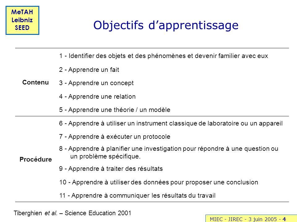 MIEC - JIREC - 3 juin 2005 -4 MeTAH Leibniz SEED Objectifs dapprentissage Contenu 1 - Identifier des objets et des phénomènes et devenir familier avec