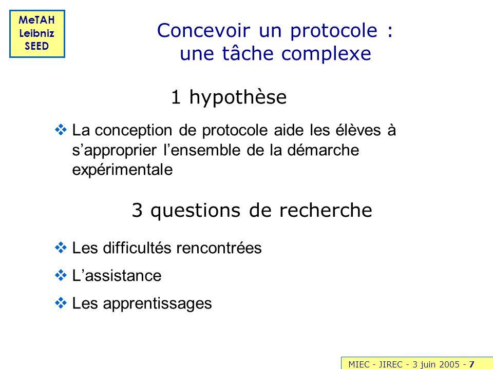 MIEC - JIREC - 3 juin 2005 -7 MeTAH Leibniz SEED Concevoir un protocole : une tâche complexe Les difficultés rencontrées Lassistance Les apprentissage