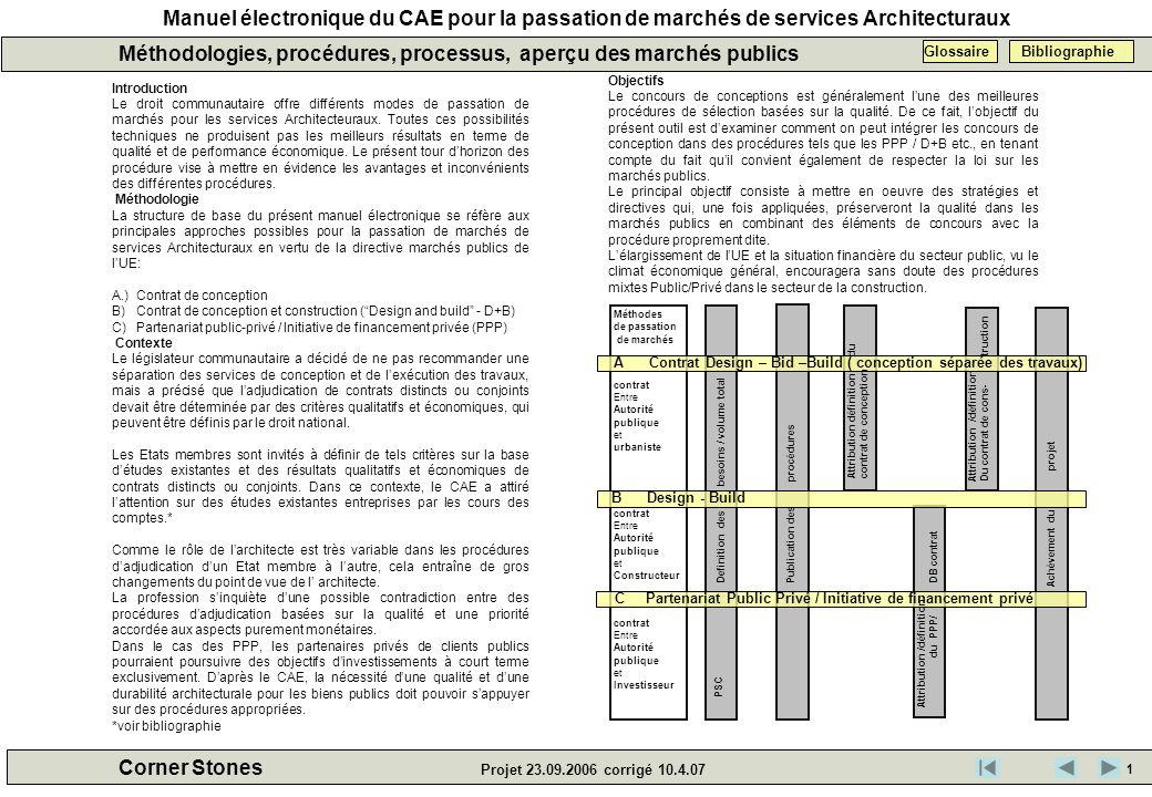 Manuel électronique du CAE pour la passation de marchés de services Architecturaux Corner Stones Projet 23.09.2006 corrigé 10.4.07 Bibliographie contr
