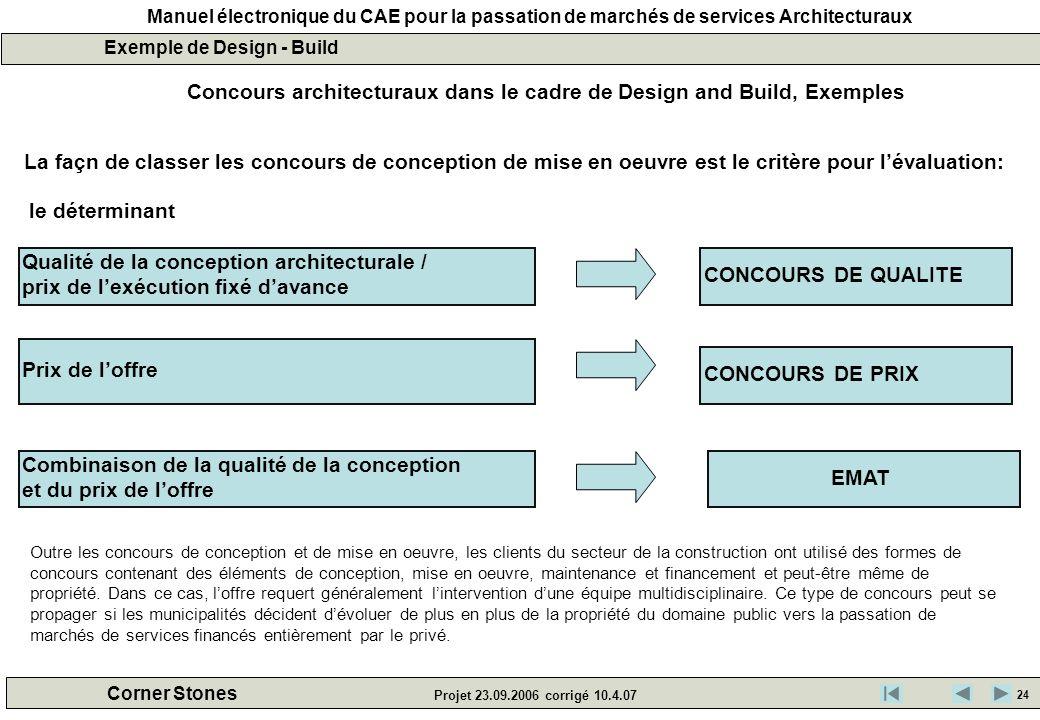 Manuel électronique du CAE pour la passation de marchés de services Architecturaux Corner Stones Projet 23.09.2006 corrigé 10.4.07 Concours architectu
