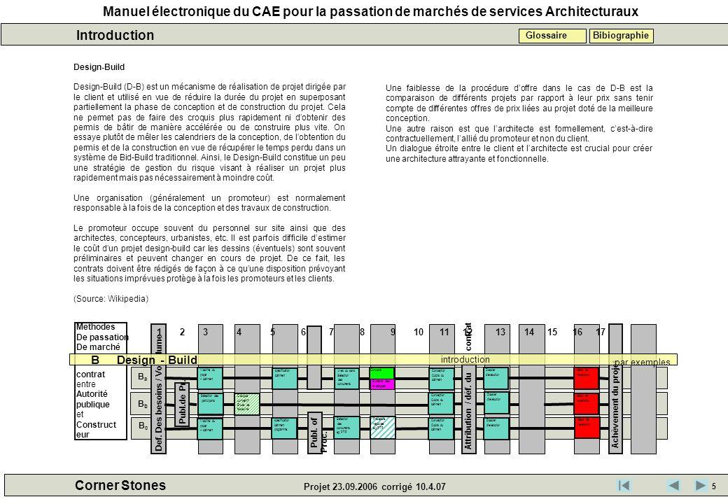 Manuel électronique du CAE pour la passation de marchés de services Architecturaux Corner Stones Projet 23.09.2006 corrigé 10.4.07 BibiographieGlossai
