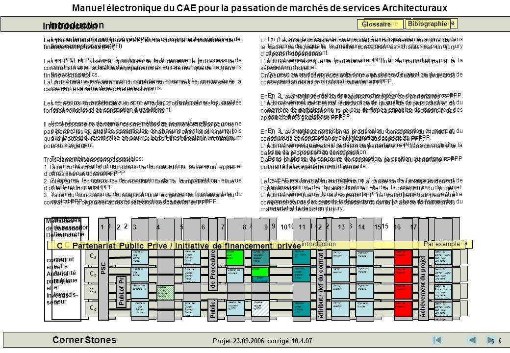 Manuel électronique du CAE pour la passation de marchés de services Architecturaux Corner Stones Projet 23.09.2006 corrigé 10.4.07 Bibiographie Glossa