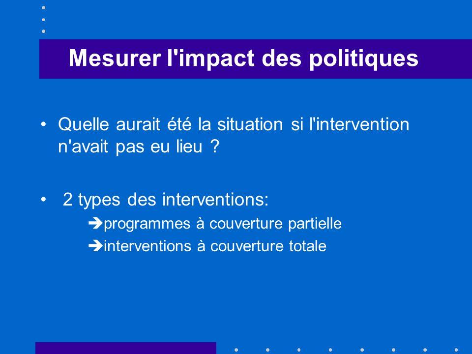 Mesurer l'impact des politiques Quelle aurait été la situation si l'intervention n'avait pas eu lieu ? 2 types des interventions: programmes à couvert