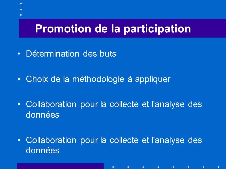 Promotion de la participation Détermination des buts Choix de la méthodologie à appliquer Collaboration pour la collecte et l analyse des données