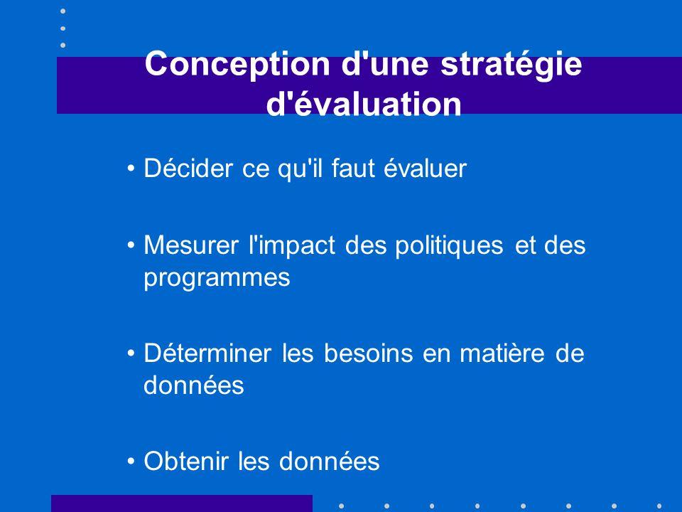 Conception d'une stratégie d'évaluation Décider ce qu'il faut évaluer Mesurer l'impact des politiques et des programmes Déterminer les besoins en mati