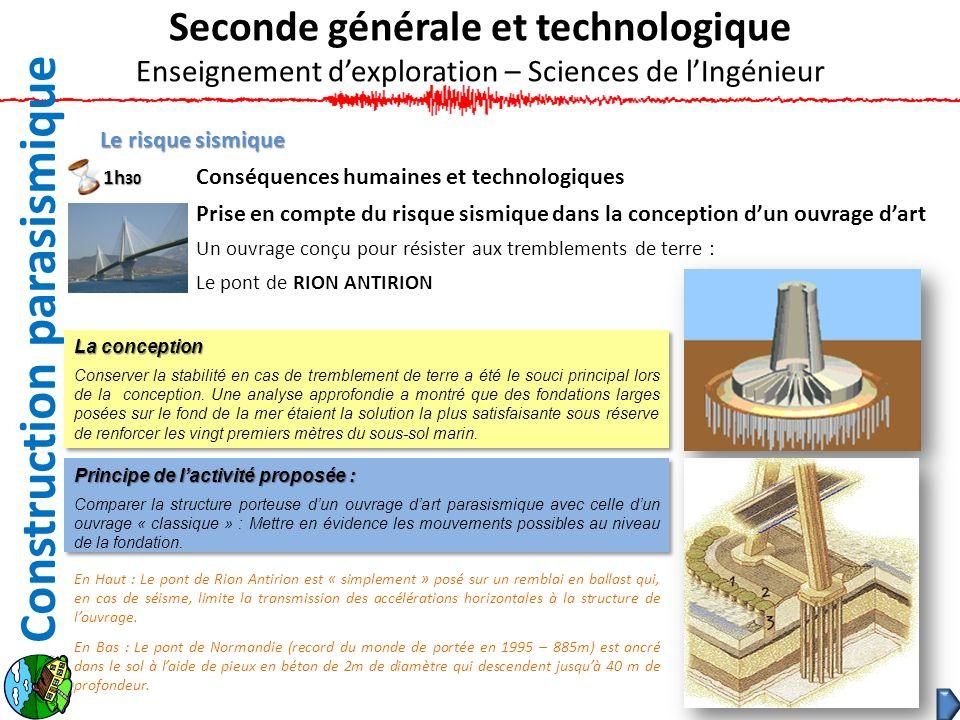 Principe de lactivité proposée : Comparer la structure porteuse dun ouvrage dart parasismique avec celle dun ouvrage « classique » : Mettre en évidenc