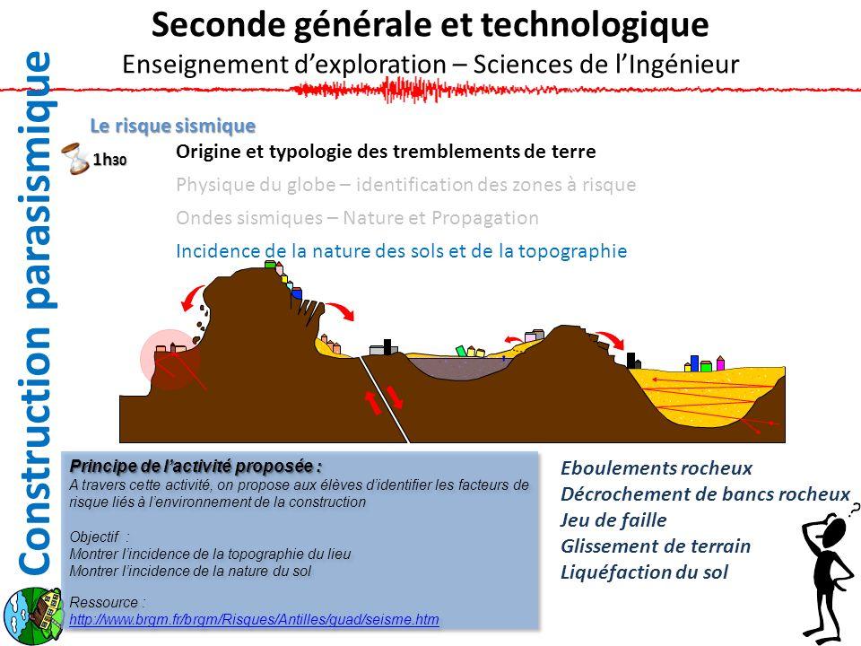 Construction parasismique Le risque sismique Origine et typologie des tremblements de terre Physique du globe – identification des zones à risque Onde