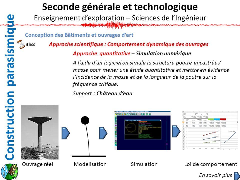 Conception des Bâtiments et ouvrages dart Approche scientifique : Comportement dynamique des ouvrages Approche quantitative – Simulation numérique A l