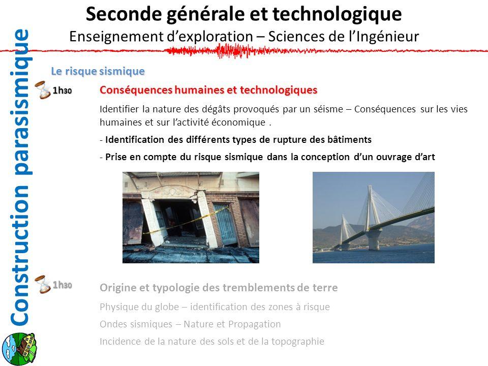 Construction parasismique Le risque sismique Conséquences humaines et technologiques Identifier la nature des dégâts provoqués par un séisme – Conséqu