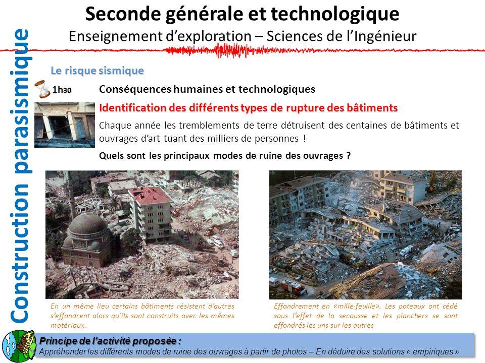 Construction parasismique Le risque sismique Conséquences humaines et technologiques Identification des différents types de rupture des bâtiments Chaq