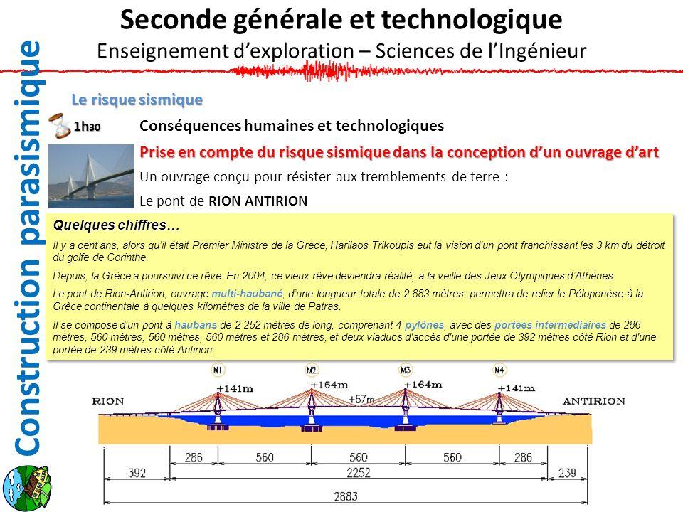 Construction parasismique Le risque sismique Conséquences humaines et technologiques Prise en compte du risque sismique dans la conception dun ouvrage