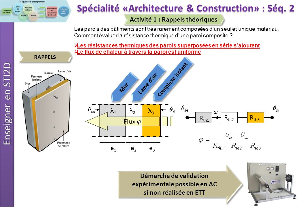 Enseigner en STI2D Les parois des bâtiments sont très rarement composées dun seul et unique matériau.