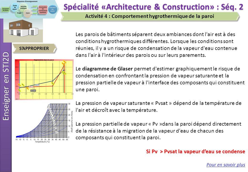 Enseigner en STI2D 3 3 – Analyser les résultats Allure des diagrammes de pression Pv et Pvsat En jouant sur les taux dhumidité intérieur et extérieur pour lécart de température Text/Tint de létude, on vérifie si il y a risque de condensation dans la paroi Si Pv < Pvsat pas de risque de condensation A partir des températures pariétales, la pression partielle de vapeur et la pression de saturation sont simulées dans la paroi ANALYSER Spécialité «Architecture & Construction» : Séq.