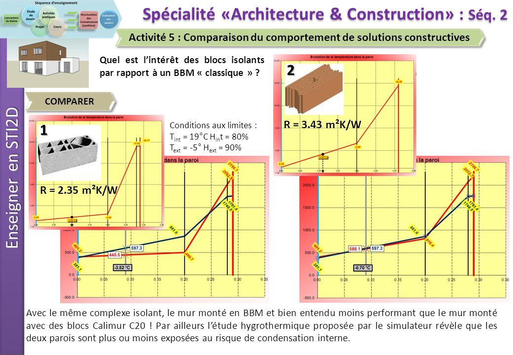 Enseigner en STI2D COMPARER Avec le même complexe isolant, le mur monté en BBM et bien entendu moins performant que le mur monté avec des blocs Calimur C20 .