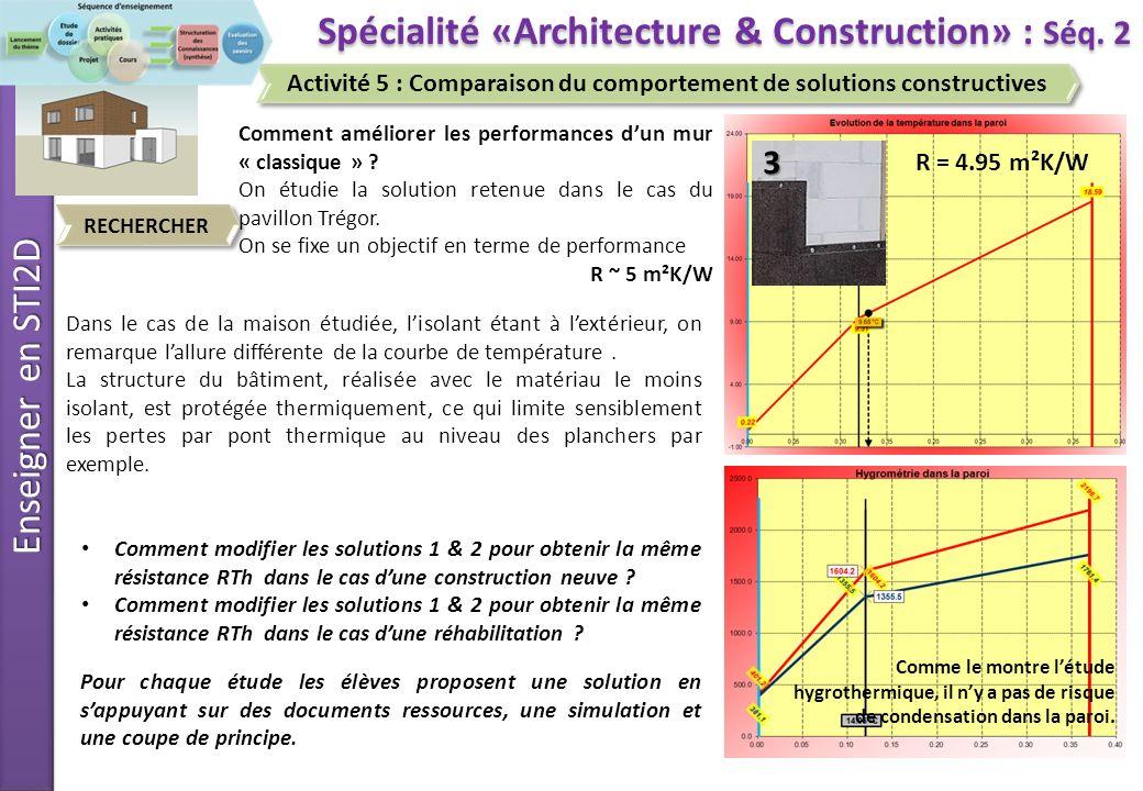 Enseigner en STI2D RECHERCHER Comment améliorer les performances dun mur « classique » .