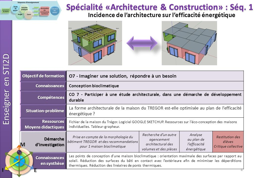 Enseigner en STI2D Comment optimiser la forme dune habitation .