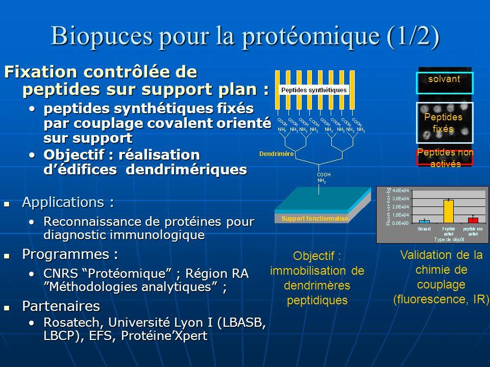 Biopuces pour la protéomique (1/2) Fixation contrôlée de peptides sur support plan : peptides synthétiques fixés par couplage covalent orienté sur sup