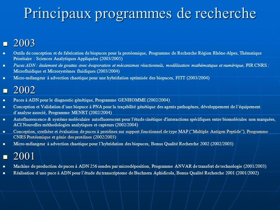 Principaux programmes de recherche 2003 2003 Outils de conception et de fabrication de biopuces pour la protéomique, Programme de Recherche Région Rhô