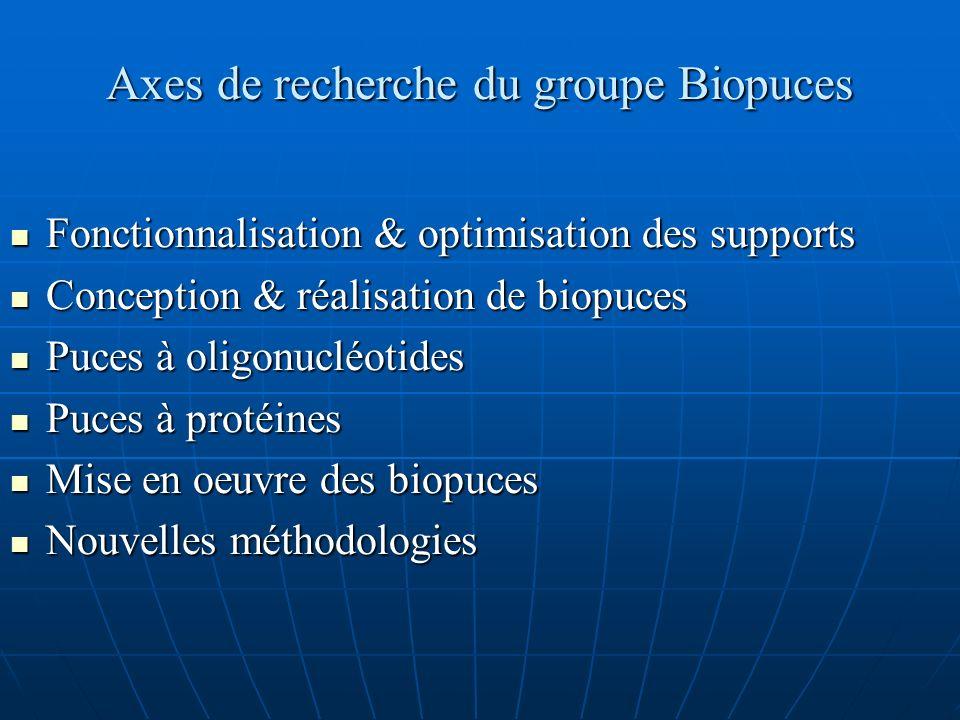 Axes de recherche du groupe Biopuces Fonctionnalisation & optimisation des supports Fonctionnalisation & optimisation des supports Conception & réalis