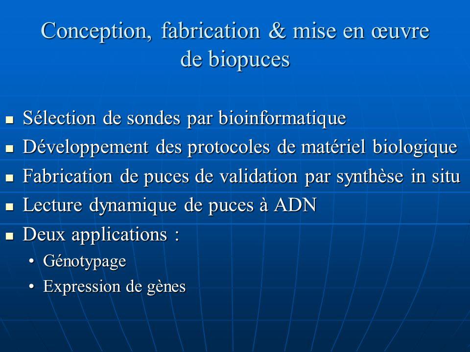 Conception, fabrication & mise en œuvre de biopuces Sélection de sondes par bioinformatique Sélection de sondes par bioinformatique Développement des