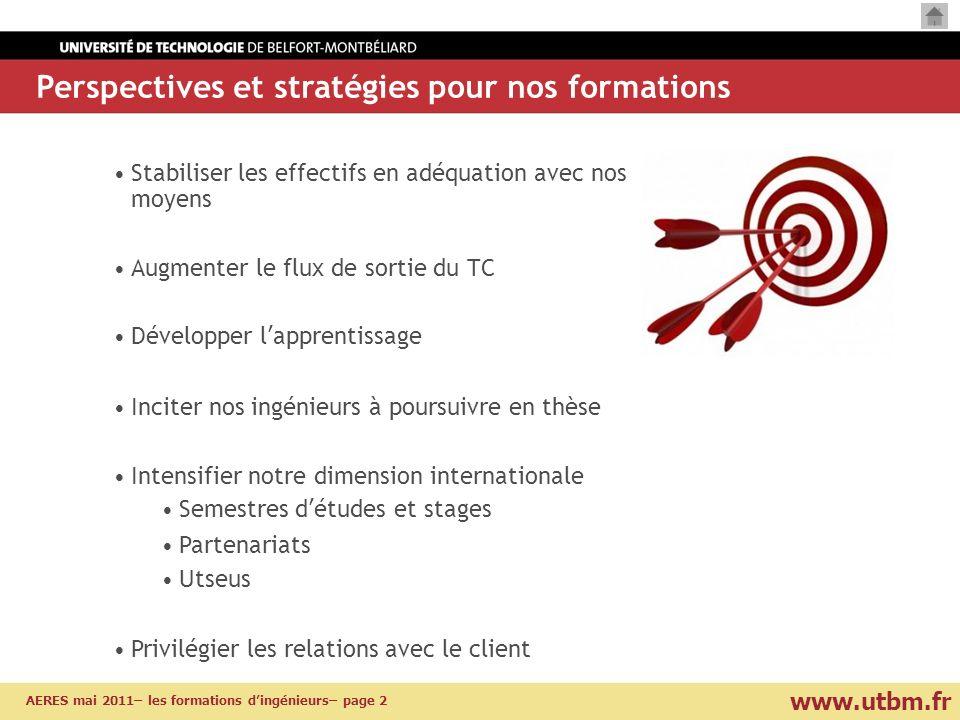 www.utbm.fr AERES mai 2011– les formations dingénieurs– page 2 Perspectives et stratégies pour nos formations Stabiliser les effectifs en adéquation a