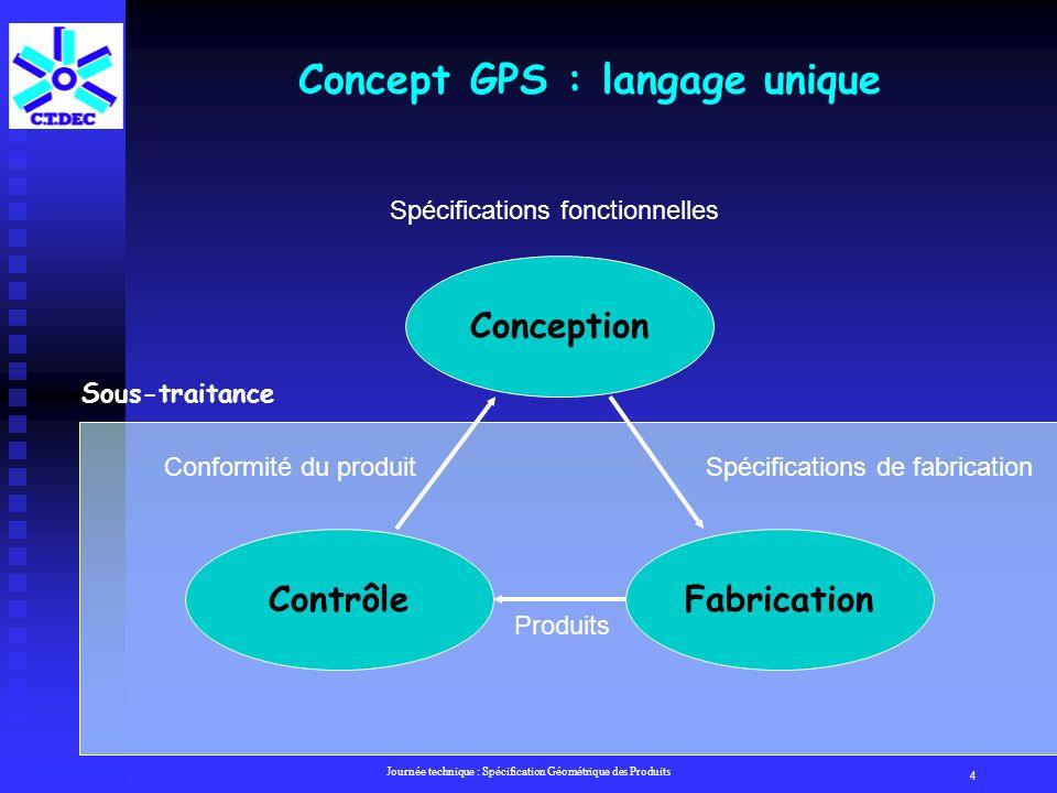 Journée technique : Spécification Géométrique des Produits 4 Concept GPS : langage unique Conception FabricationContrôle Spécifications fonctionnelles Spécifications de fabrication Produits Conformité du produit Sous-traitance
