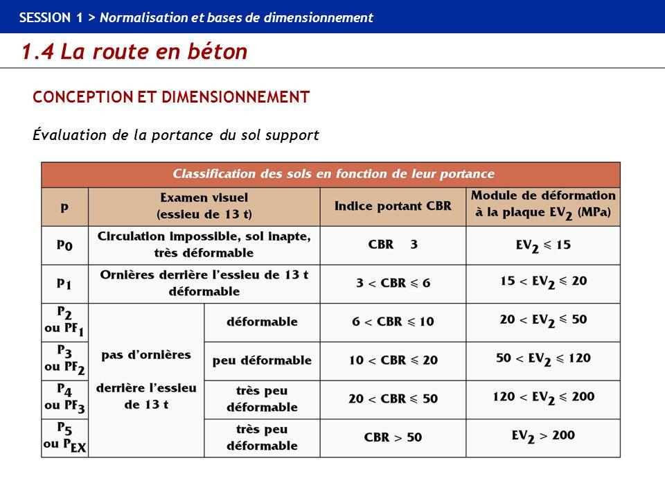 1.4 La route en béton SESSION 1 > Normalisation et bases de dimensionnement CONCEPTION ET DIMENSIONNEMENT Évaluation de la portance du sol support