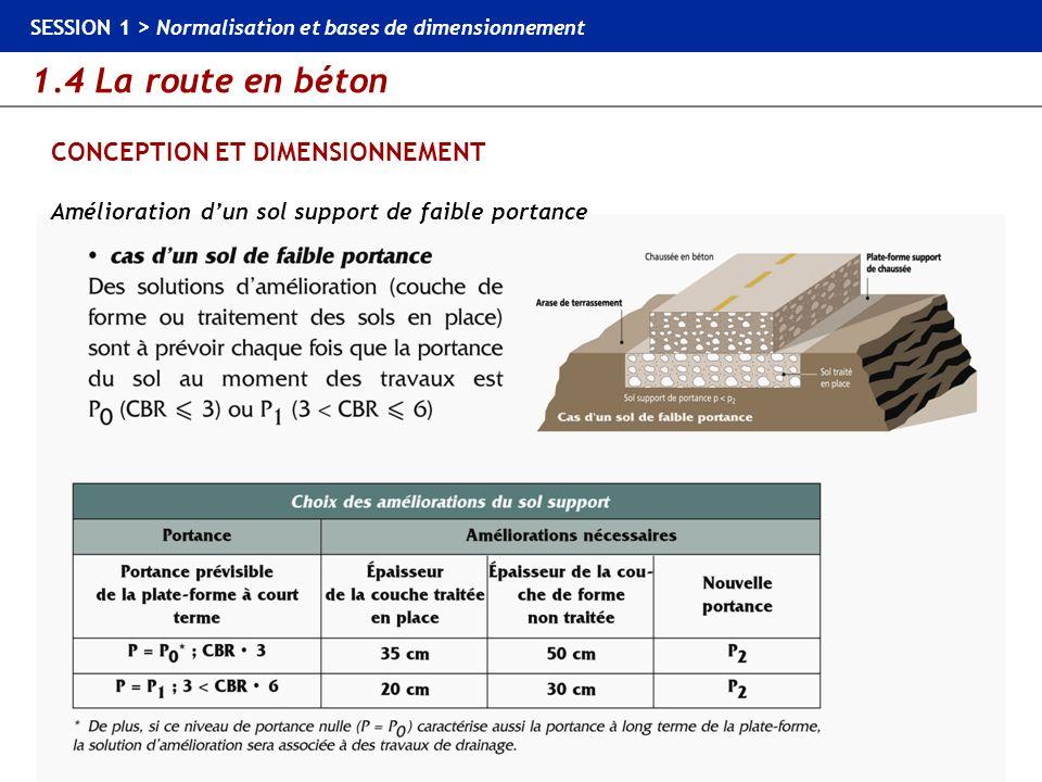 1.4 La route en béton SESSION 1 > Normalisation et bases de dimensionnement CONCEPTION ET DIMENSIONNEMENT Amélioration dun sol support de faible porta