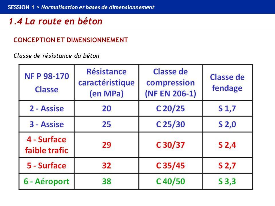 1.4 La route en béton SESSION 1 > Normalisation et bases de dimensionnement CONCEPTION ET DIMENSIONNEMENT Classe de résistance du béton