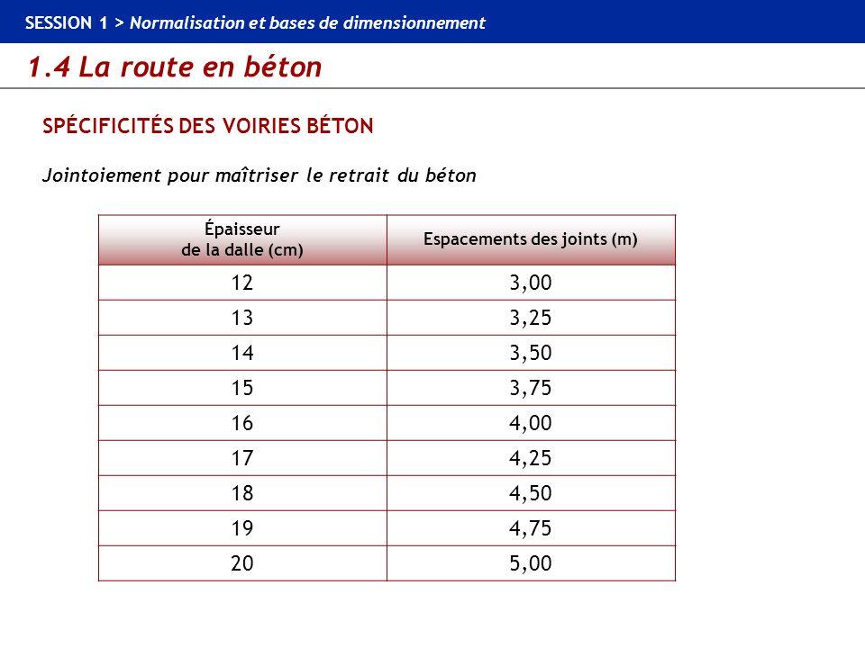 1.4 La route en béton SESSION 1 > Normalisation et bases de dimensionnement SPÉCIFICITÉS DES VOIRIES BÉTON Jointoiement pour maîtriser le retrait du b