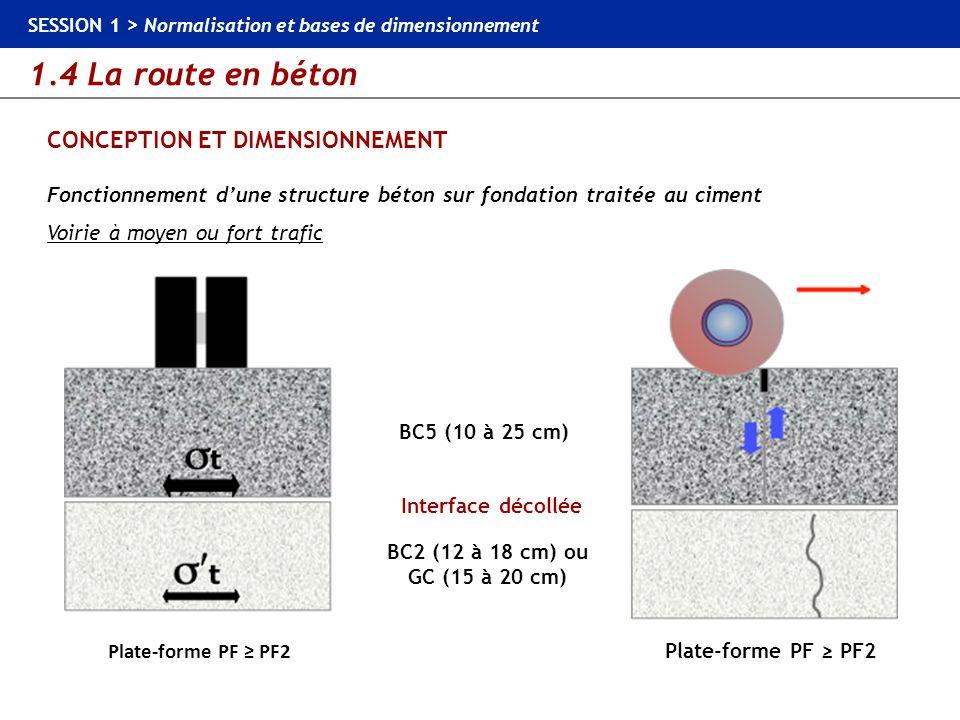 1.4 La route en béton SESSION 1 > Normalisation et bases de dimensionnement CONCEPTION ET DIMENSIONNEMENT BC5 (10 à 25 cm) BC2 (12 à 18 cm) ou GC (15