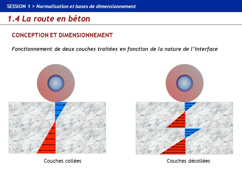 1.4 La route en béton SESSION 1 > Normalisation et bases de dimensionnement CONCEPTION ET DIMENSIONNEMENT Fonctionnement de deux couches traitées en f