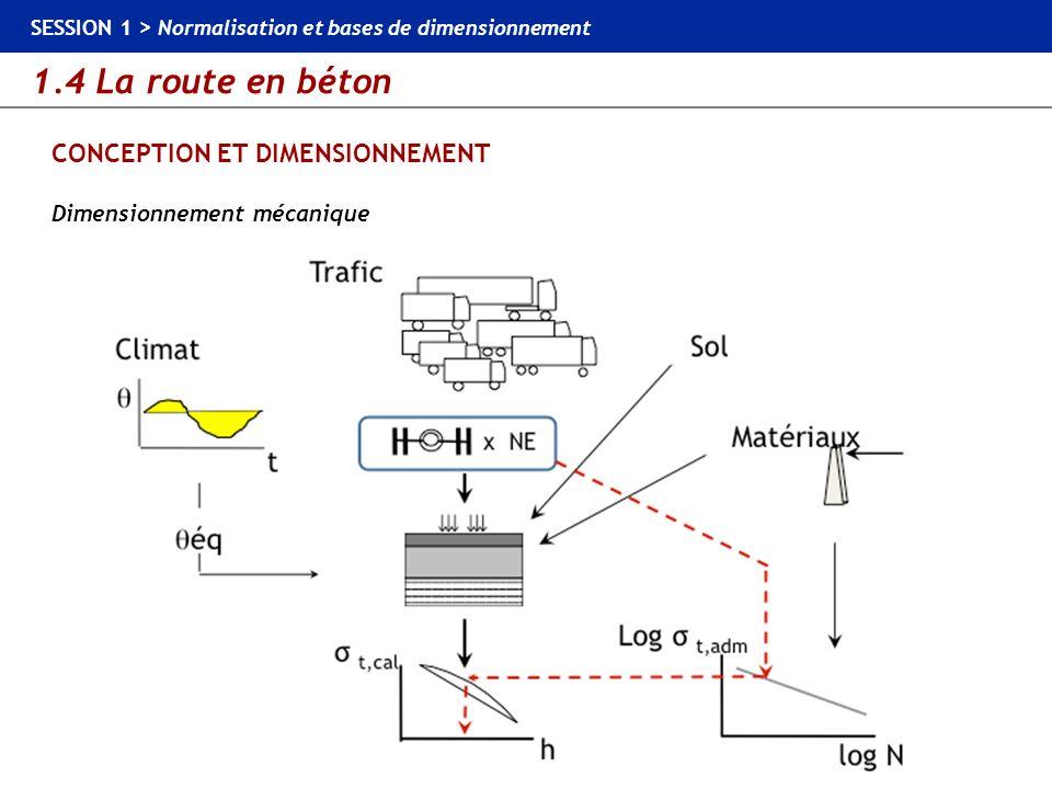 1.4 La route en béton SESSION 1 > Normalisation et bases de dimensionnement CONCEPTION ET DIMENSIONNEMENT Dimensionnement mécanique