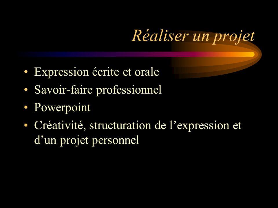 Réaliser un projet Expression écrite et orale Savoir-faire professionnel Powerpoint Créativité, structuration de lexpression et dun projet personnel